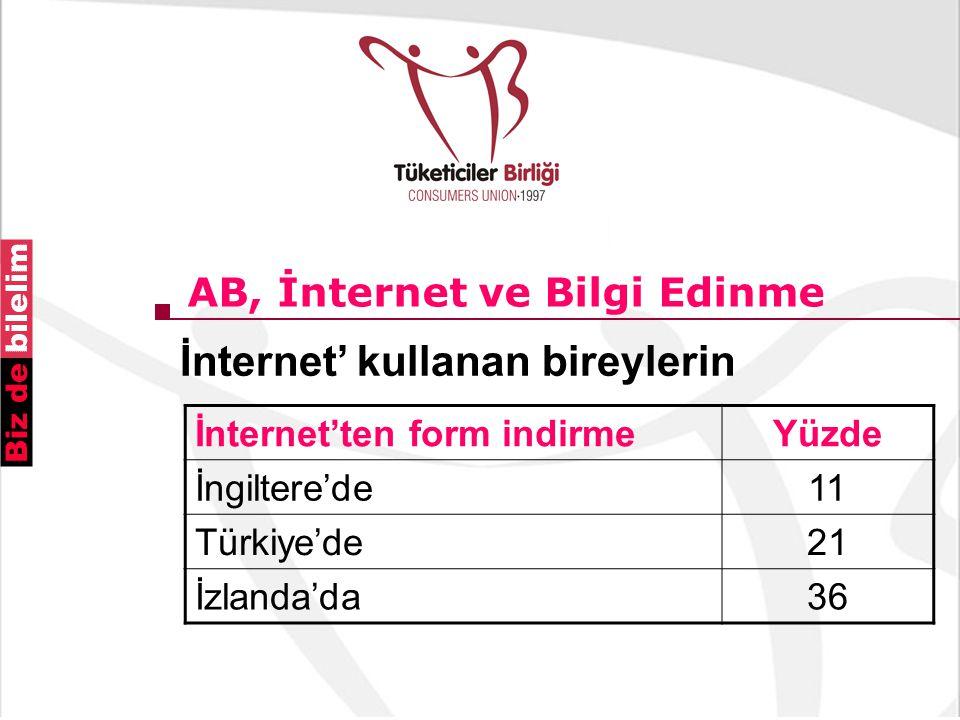 AB, İnternet ve Bilgi Edinme İnternet' kullanan bireylerin İnternet'ten form indirmeYüzde İngiltere'de11 Türkiye'de21 İzlanda'da36