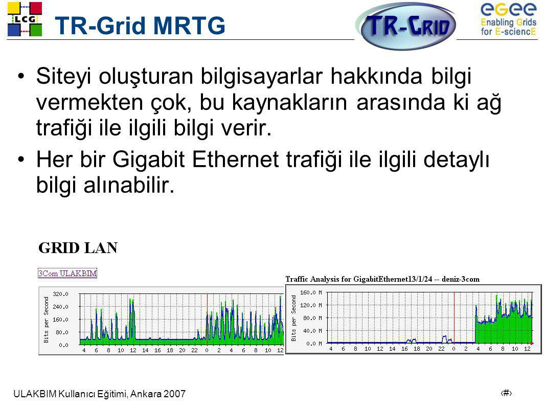 ULAKBIM Kullanıcı Eğitimi, Ankara 2007 20 TR-Grid MRTG •Siteyi oluşturan bilgisayarlar hakkında bilgi vermekten çok, bu kaynakların arasında ki ağ trafiği ile ilgili bilgi verir.