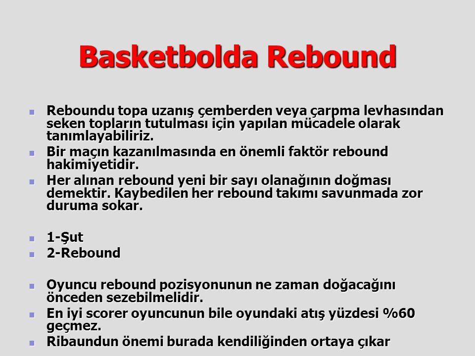 Basketbolda Rebound  Reboundu topa uzanış çemberden veya çarpma levhasından seken topların tutulması için yapılan mücadele olarak tanımlayabiliriz. 