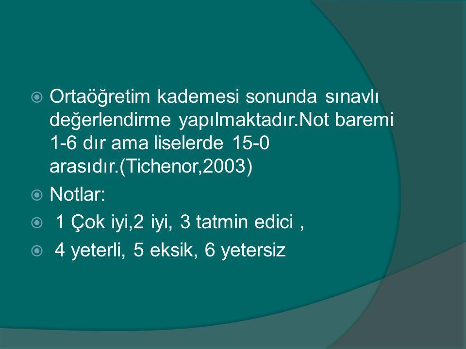 Ortaöğretim kademesi sonunda sınavlı değerlendirme yapılmaktadır.Not baremi 1-6 dır ama liselerde 15-0 arasıdır.(Tichenor,2003)  Notlar:  1 Çok iy