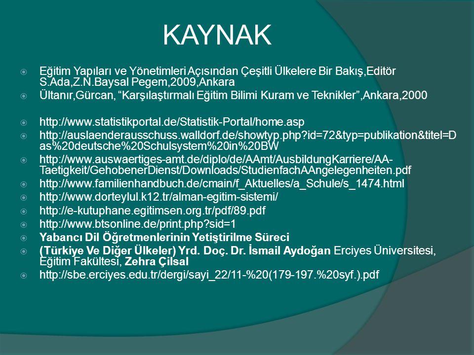 KAYNAK  Eğitim Yapıları ve Yönetimleri Açısından Çeşitli Ülkelere Bir Bakış,Editör S.Ada,Z.N.Baysal Pegem,2009,Ankara  Ültanır,Gürcan, Karşılaştırmalı Eğitim Bilimi Kuram ve Teknikler ,Ankara,2000  http://www.statistikportal.de/Statistik-Portal/home.asp  http://auslaenderausschuss.walldorf.de/showtyp.php?id=72&typ=publikation&titel=D as%20deutsche%20Schulsystem%20in%20BW  http://www.auswaertiges-amt.de/diplo/de/AAmt/AusbildungKarriere/AA- Taetigkeit/GehobenerDienst/Downloads/StudienfachAAngelegenheiten.pdf  http://www.familienhandbuch.de/cmain/f_Aktuelles/a_Schule/s_1474.html  http://www.dorteylul.k12.tr/alman-egitim-sistemi/  http://e-kutuphane.egitimsen.org.tr/pdf/89.pdf  http://www.btsonline.de/print.php?sid=1  Yabancı Dil Öğretmenlerinin Yetiştirilme Süreci  (Türkiye Ve Diğer Ülkeler) Yrd.