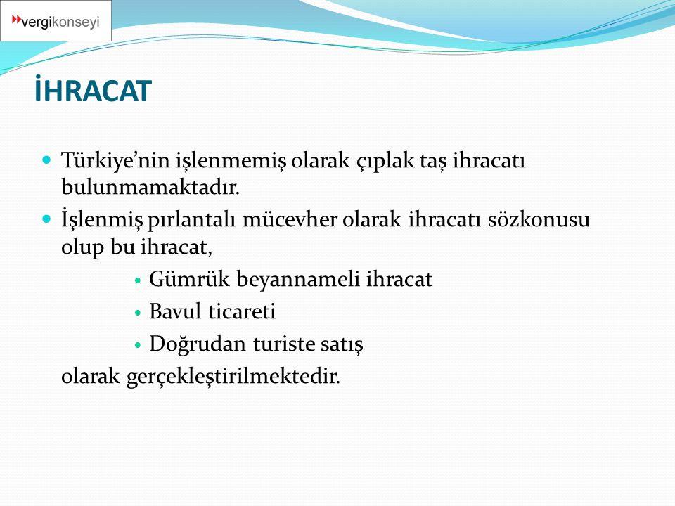İHRACAT  Türkiye'nin işlenmemiş olarak çıplak taş ihracatı bulunmamaktadır.  İşlenmiş pırlantalı mücevher olarak ihracatı sözkonusu olup bu ihracat,
