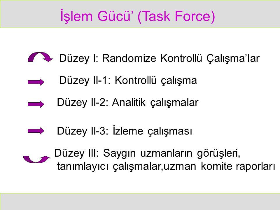 İşlem Gücü' (Task Force) Düzey I: Randomize Kontrollü Çalışma'lar Düzey II-1: Kontrollü çalışma Düzey II-2: Analitik çalışmalar Düzey II-3: İzleme çal