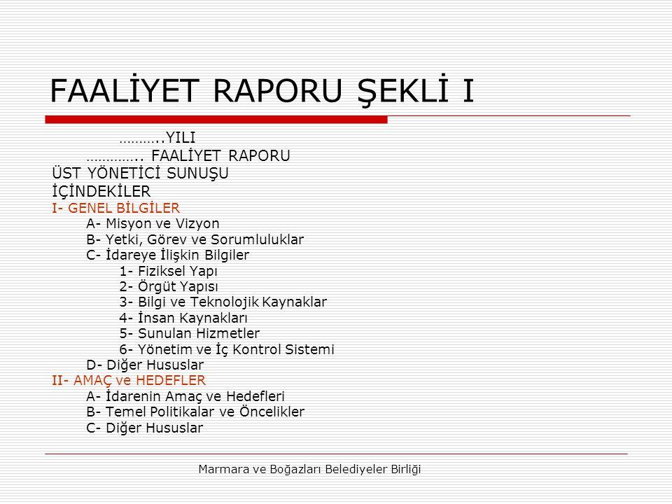 Marmara ve Boğazları Belediyeler Birliği FAALİYET RAPORU ŞEKLİ I ………..YILI …………..
