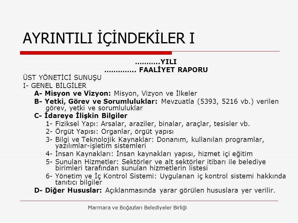 Marmara ve Boğazları Belediyeler Birliği AYRINTILI İÇİNDEKİLER I ………..YILI …………..