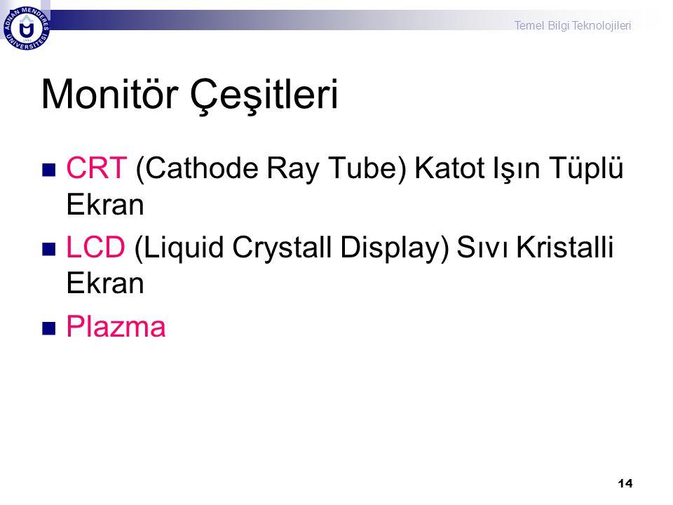 Temel Bilgi Teknolojileri 14 Monitör Çeşitleri  CRT (Cathode Ray Tube) Katot Işın Tüplü Ekran  LCD (Liquid Crystall Display) Sıvı Kristalli Ekran 