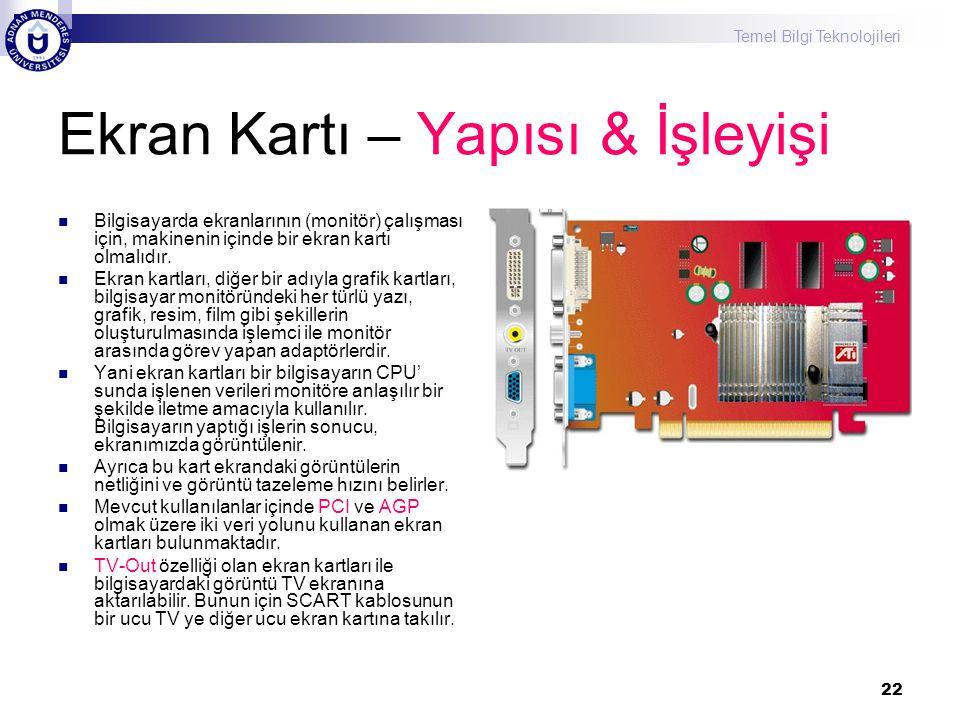 Temel Bilgi Teknolojileri 22 Ekran Kartı – Yapısı & İşleyişi  Bilgisayarda ekranlarının (monitör) çalışması için, makinenin içinde bir ekran kartı ol
