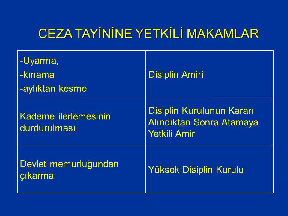 Yüksek Disiplin Kurulu Devlet memurluğundan çıkarma Disiplin Kurulunun Kararı Alındıktan Sonra Atamaya Yetkili Amir Kademe ilerlemesinin durdurulması