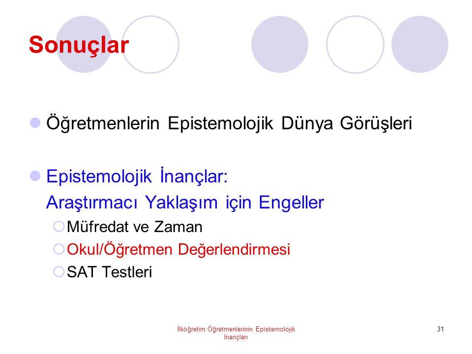 İlköğretim Öğretmenlerinin Epistemolojik İnançları 31 Sonuçlar  Öğretmenlerin Epistemolojik Dünya Görüşleri  Epistemolojik İnançlar: Araştırmacı Yaklaşım için Engeller  Müfredat ve Zaman  Okul/Öğretmen Değerlendirmesi  SAT Testleri