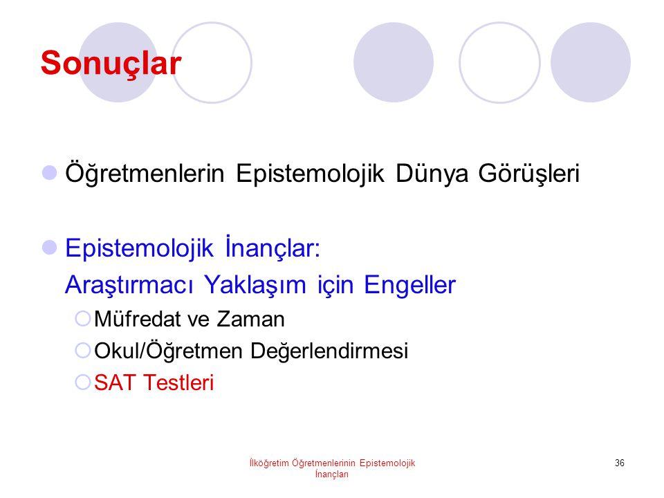 İlköğretim Öğretmenlerinin Epistemolojik İnançları 36 Sonuçlar  Öğretmenlerin Epistemolojik Dünya Görüşleri  Epistemolojik İnançlar: Araştırmacı Yaklaşım için Engeller  Müfredat ve Zaman  Okul/Öğretmen Değerlendirmesi  SAT Testleri