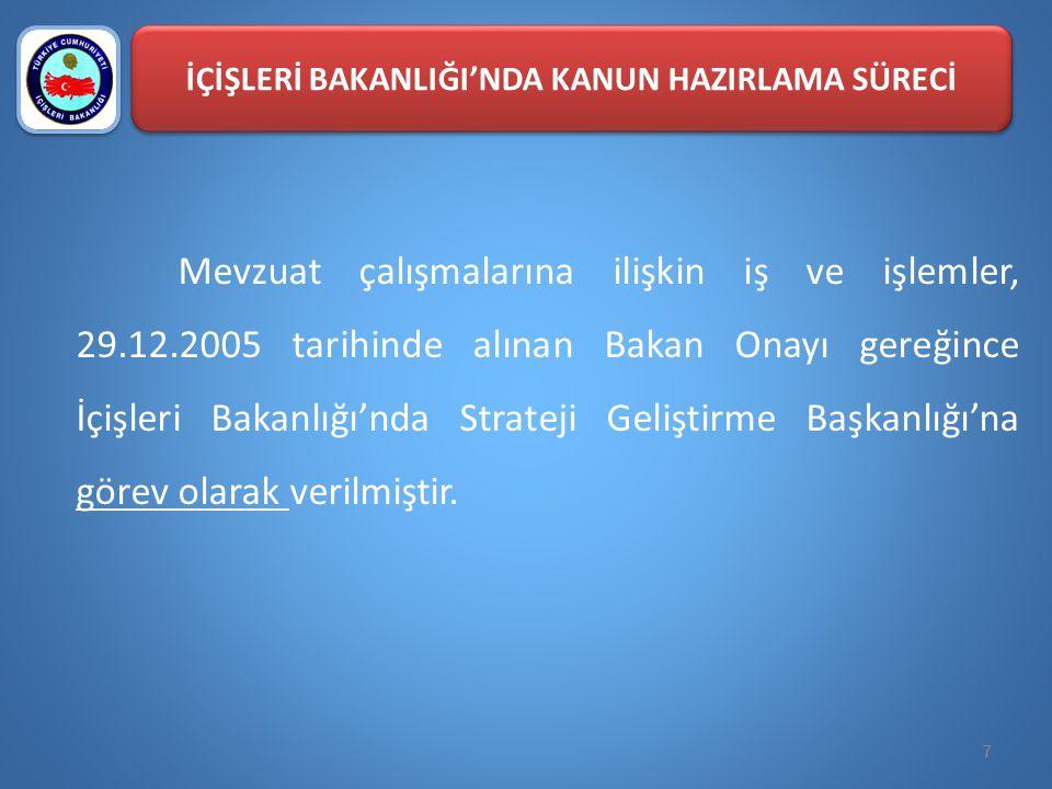 18 Taslağa ilişkin Bakanlık, Kurum, Kuruluş vb.