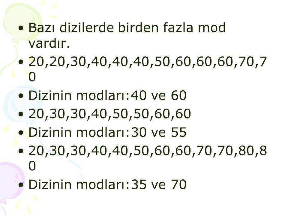 •Bazı dizilerde birden fazla mod vardır. •20,20,30,40,40,40,50,60,60,60,70,7 0 •Dizinin modları:40 ve 60 •20,30,30,40,50,50,60,60 •Dizinin modları:30