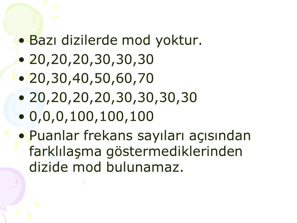 •Bazı dizilerde mod yoktur. •20,20,20,30,30,30 •20,30,40,50,60,70 •20,20,20,20,30,30,30,30 •0,0,0,100,100,100 •Puanlar frekans sayıları açısından fark