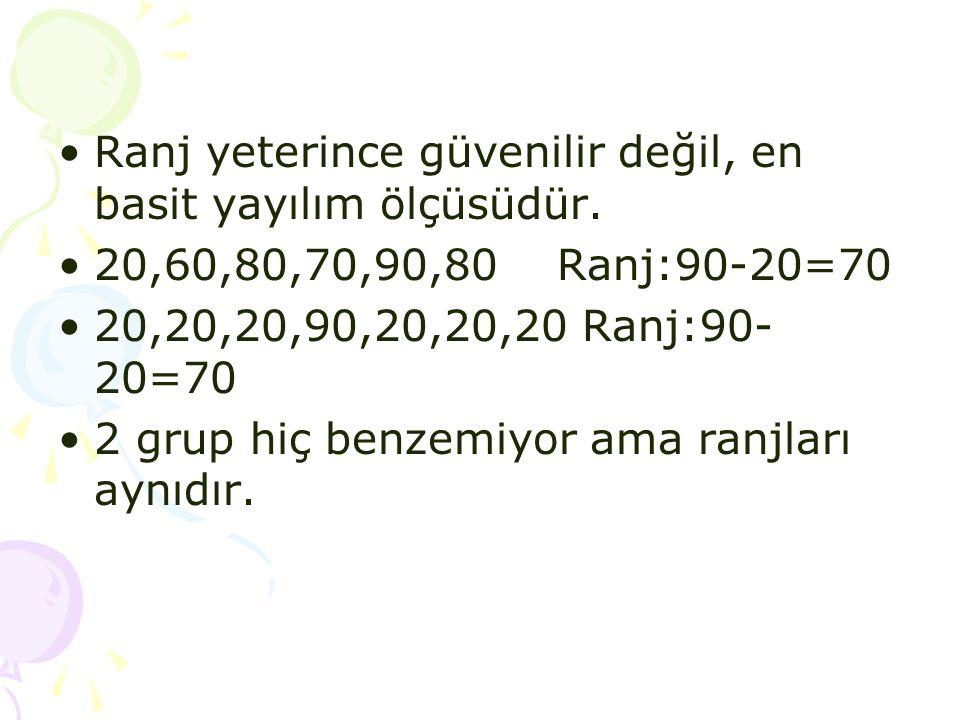 •Ranj yeterince güvenilir değil, en basit yayılım ölçüsüdür. •20,60,80,70,90,80 Ranj:90-20=70 •20,20,20,90,20,20,20 Ranj:90- 20=70 •2 grup hiç benzemi