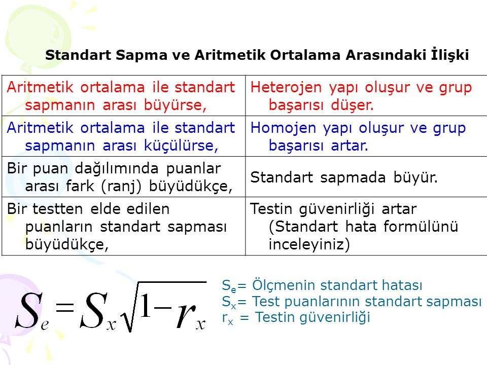 Standart Sapma ve Aritmetik Ortalama Arasındaki İlişki Aritmetik ortalama ile standart sapmanın arası büyürse, Heterojen yapı oluşur ve grup başarısı