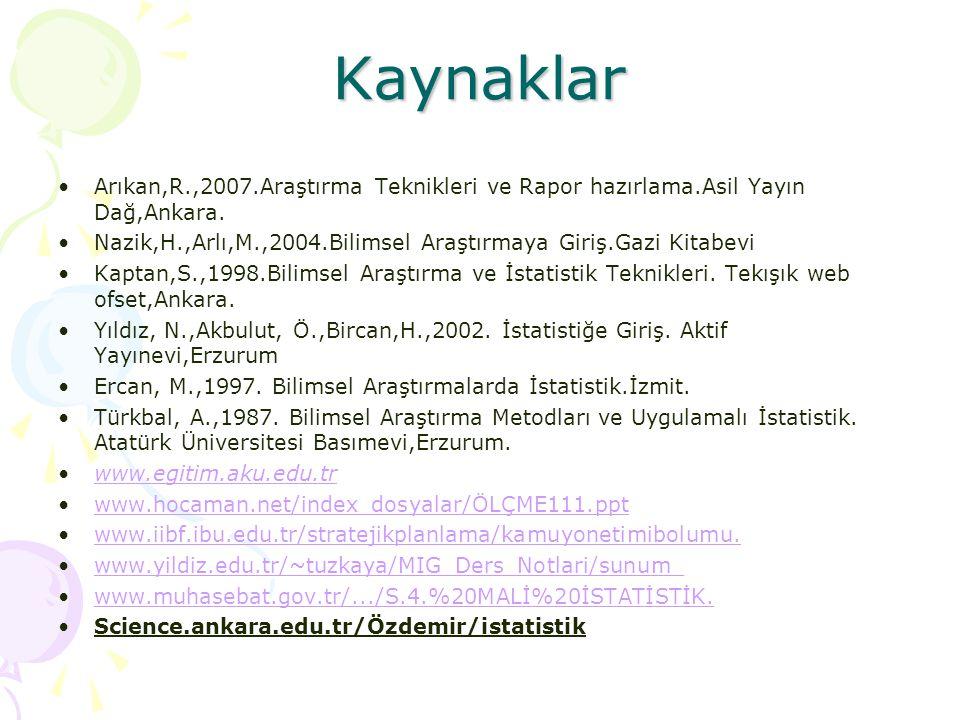 Kaynaklar •Arıkan,R.,2007.Araştırma Teknikleri ve Rapor hazırlama.Asil Yayın Dağ,Ankara. •Nazik,H.,Arlı,M.,2004.Bilimsel Araştırmaya Giriş.Gazi Kitabe