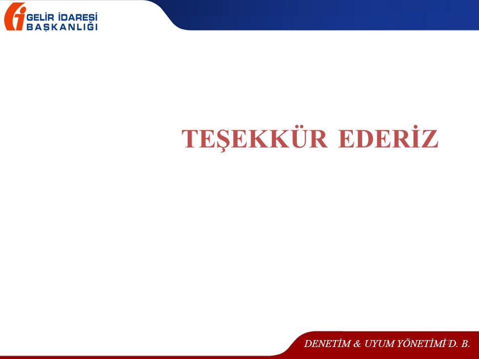 17 TEŞEKKÜR EDERİZ DENETİM & UYUM YÖNETİMİ D. B.