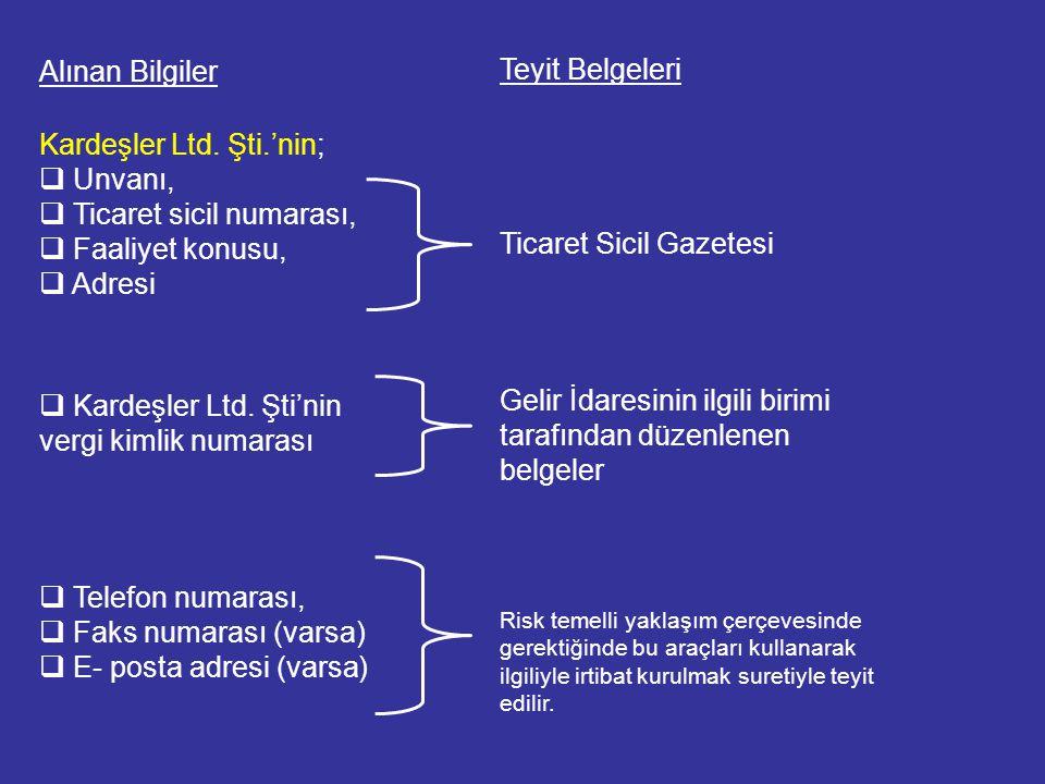 Alınan Bilgiler Kardeşler Ltd.