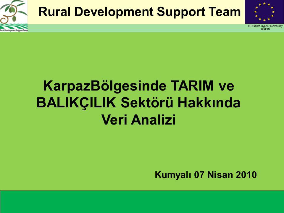 Rural Development Support Team EU Turkish Cypriot community support KarpazBölgesinde TARIM ve BALIKÇILIK Sektörü Hakkında Veri Analizi Kumyalı 07 Nisa