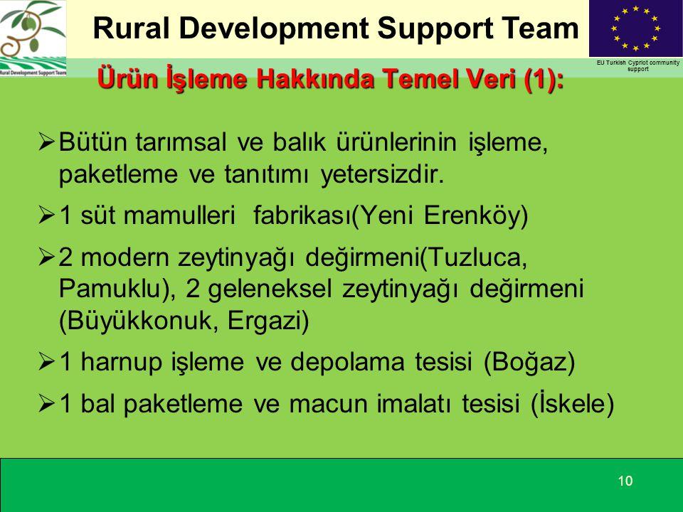 Rural Development Support Team EU Turkish Cypriot community support 10  Bütün tarımsal ve balık ürünlerinin işleme, paketleme ve tanıtımı yetersizdir