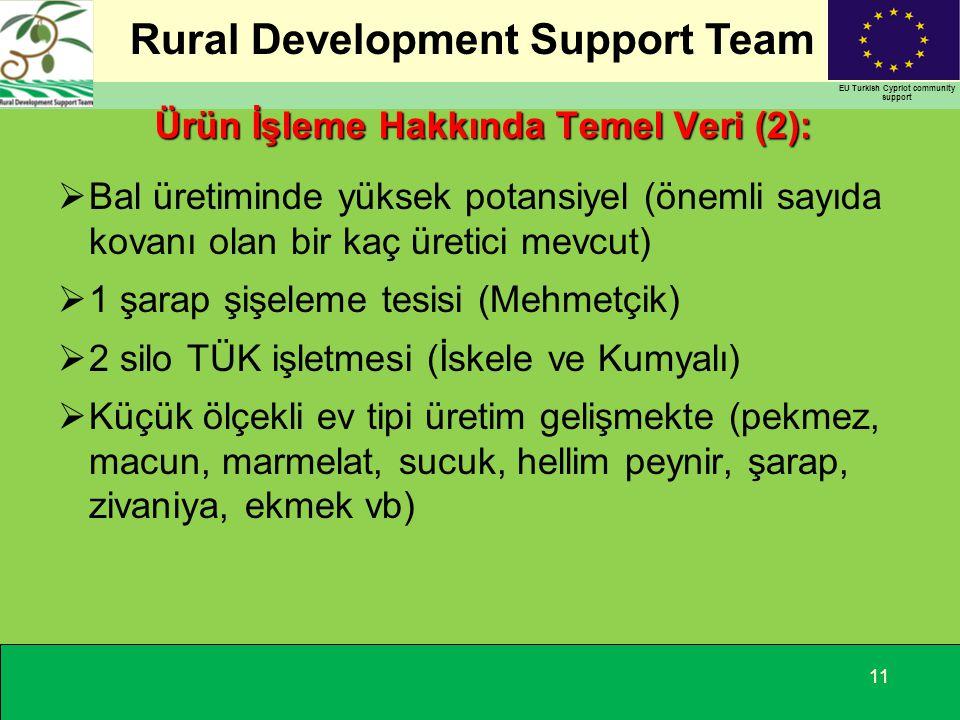 Rural Development Support Team EU Turkish Cypriot community support 11 Ürün İşleme Hakkında Temel Veri (2):  Bal üretiminde yüksek potansiyel (önemli