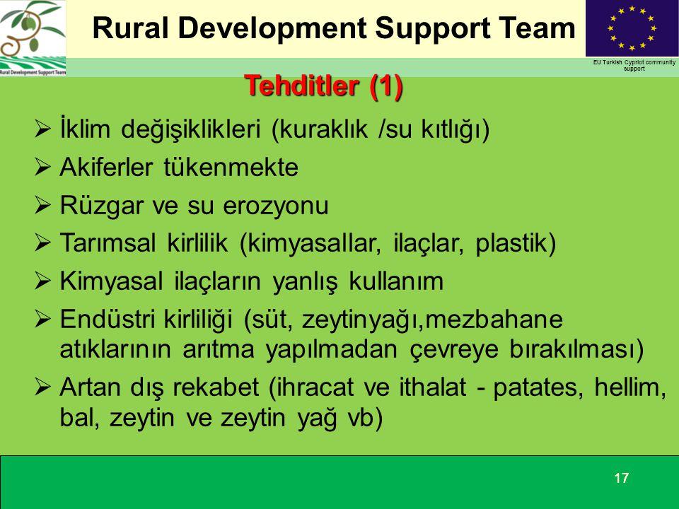 Rural Development Support Team EU Turkish Cypriot community support 17 Tehditler (1)  İklim değişiklikleri (kuraklık /su kıtlığı)  Akiferler tükenme