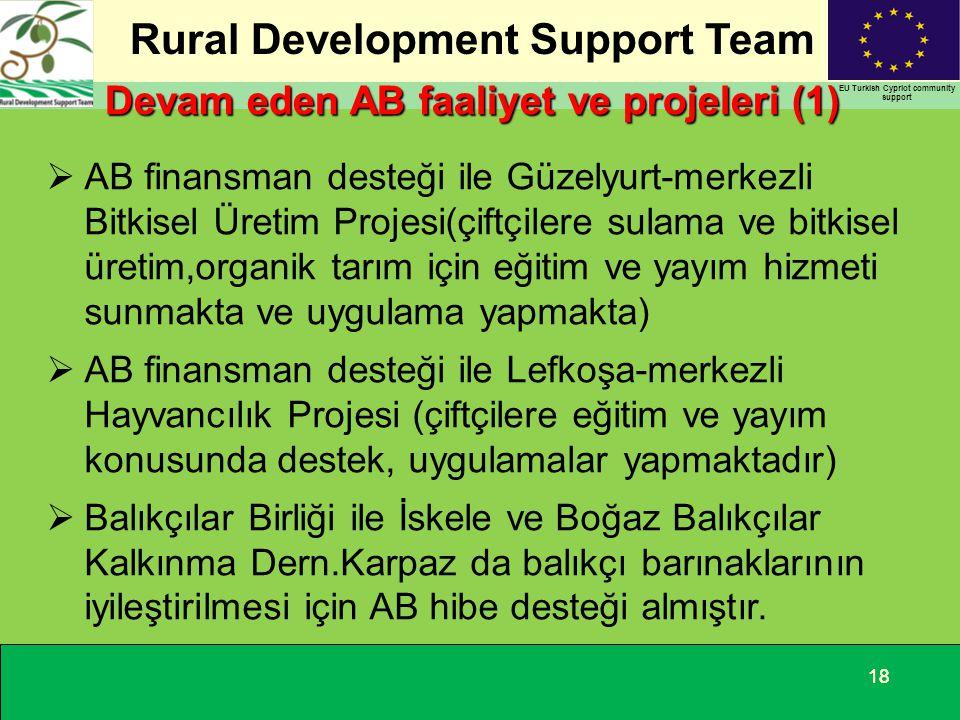 Rural Development Support Team EU Turkish Cypriot community support 18 Devam eden AB faaliyet ve projeleri (1)  AB finansman desteği ile Güzelyurt-me