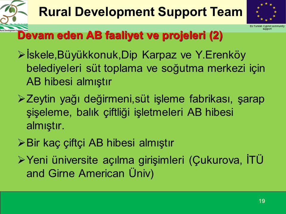Rural Development Support Team EU Turkish Cypriot community support 19 Devam eden AB faaliyet ve projeleri (2)  İskele,Büyükkonuk,Dip Karpaz ve Y.Ere