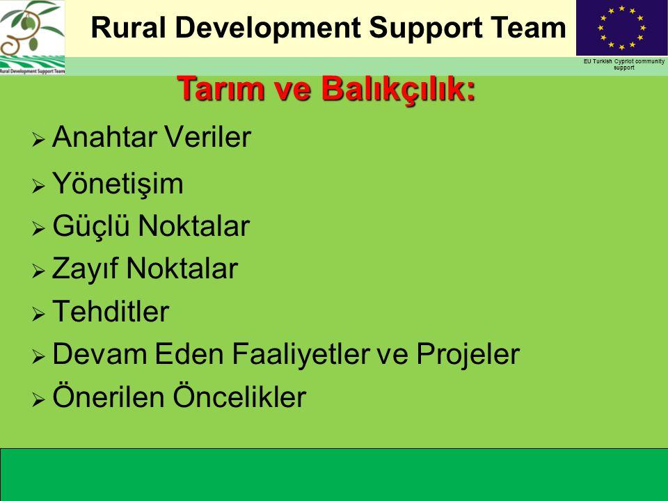 Rural Development Support Team EU Turkish Cypriot community support  Anahtar Veriler  Yönetişim  Güçlü Noktalar  Zayıf Noktalar  Tehditler  Deva