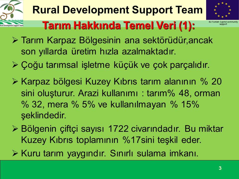 Rural Development Support Team EU Turkish Cypriot community support 333  Tarım Karpaz Bölgesinin ana sektörüdür,ancak son yıllarda üretim hızla azalm