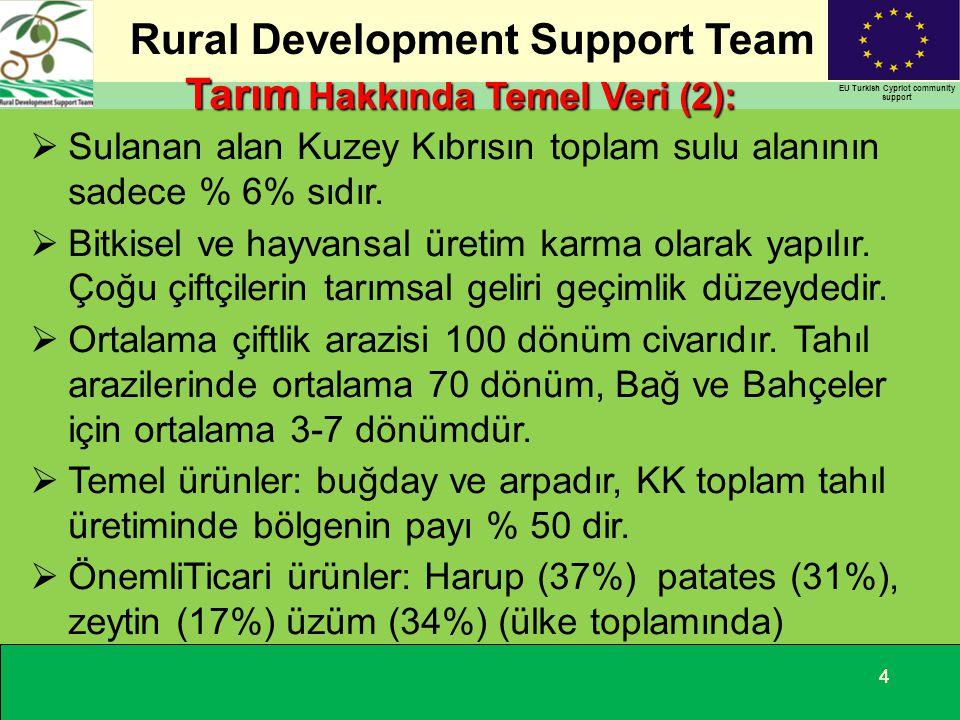 Rural Development Support Team EU Turkish Cypriot community support 444  Sulanan alan Kuzey Kıbrısın toplam sulu alanının sadece % 6% sıdır.  Bitkis