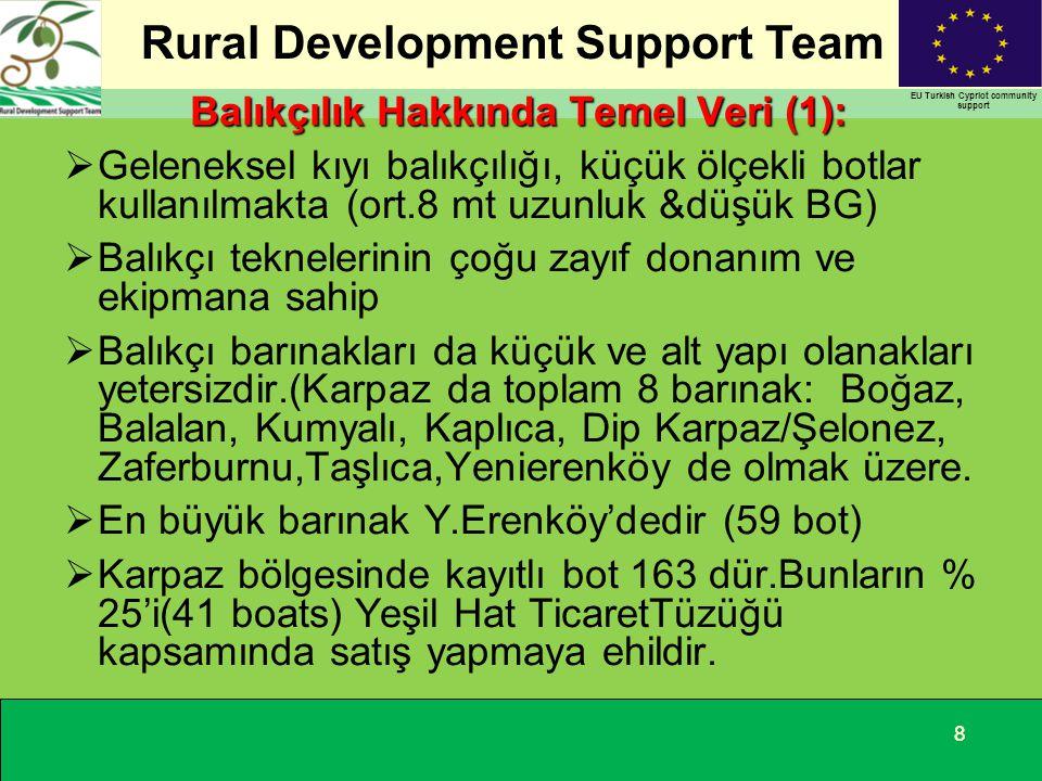 Rural Development Support Team EU Turkish Cypriot community support 88 Balıkçılık Hakkında Temel Veri (1):  Geleneksel kıyı balıkçılığı, küçük ölçekl