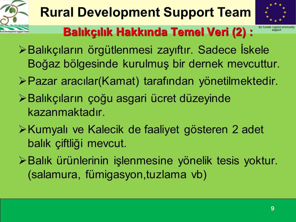 Rural Development Support Team EU Turkish Cypriot community support 99 Balıkçılık Hakkında Temel Veri (2) :  Balıkçıların örgütlenmesi zayıftır. Sade