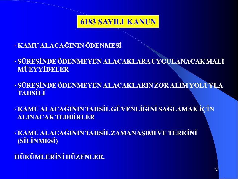 63 IV. TALEBİN REDDİ KESİN REDSÜRELİ RED III. KABUL