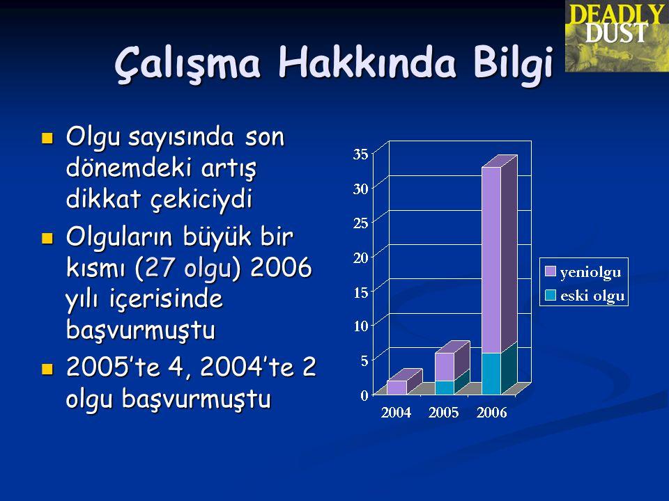 Çalışma Hakkında Bilgi  Olgu sayısında son dönemdeki artış dikkat çekiciydi  Olguların büyük bir kısmı (27 olgu) 2006 yılı içerisinde başvurmuştu  2005'te 4, 2004'te 2 olgu başvurmuştu