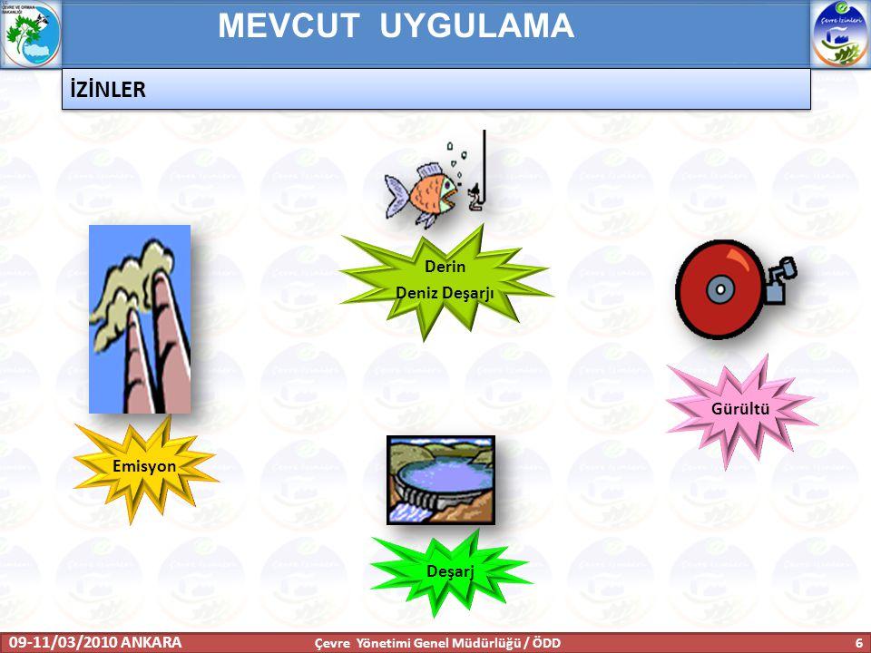 MEVCUT UYGULAMA Emisyon Gürültü Deşarj Derin Deniz Deşarjı İZİNLER 09-11/03/2010 ANKARA 6 Çevre Yönetimi Genel Müdürlüğü / ÖDD