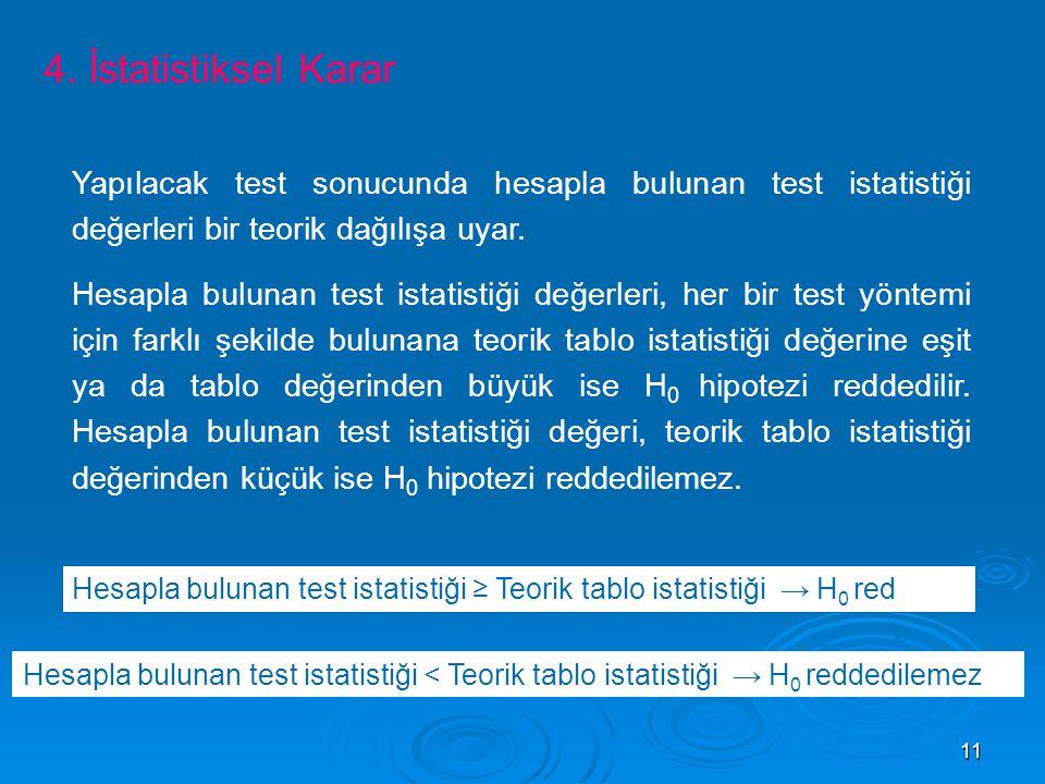 11 4. İstatistiksel Karar Yapılacak test sonucunda hesapla bulunan test istatistiği değerleri bir teorik dağılışa uyar. Hesapla bulunan test istatisti