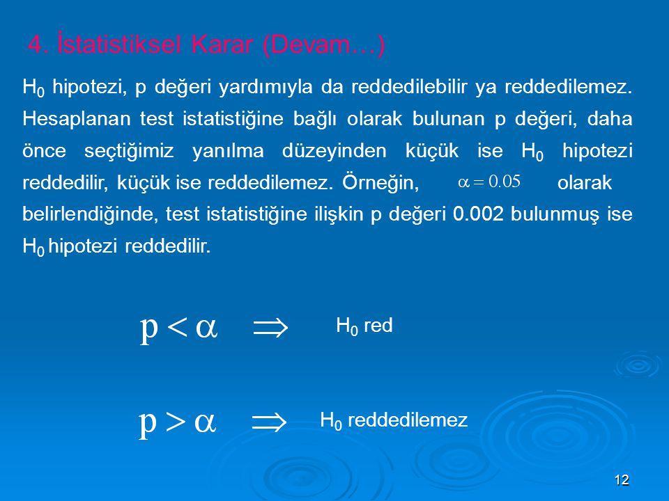 12 H 0 hipotezi, p değeri yardımıyla da reddedilebilir ya reddedilemez. Hesaplanan test istatistiğine bağlı olarak bulunan p değeri, daha önce seçtiği