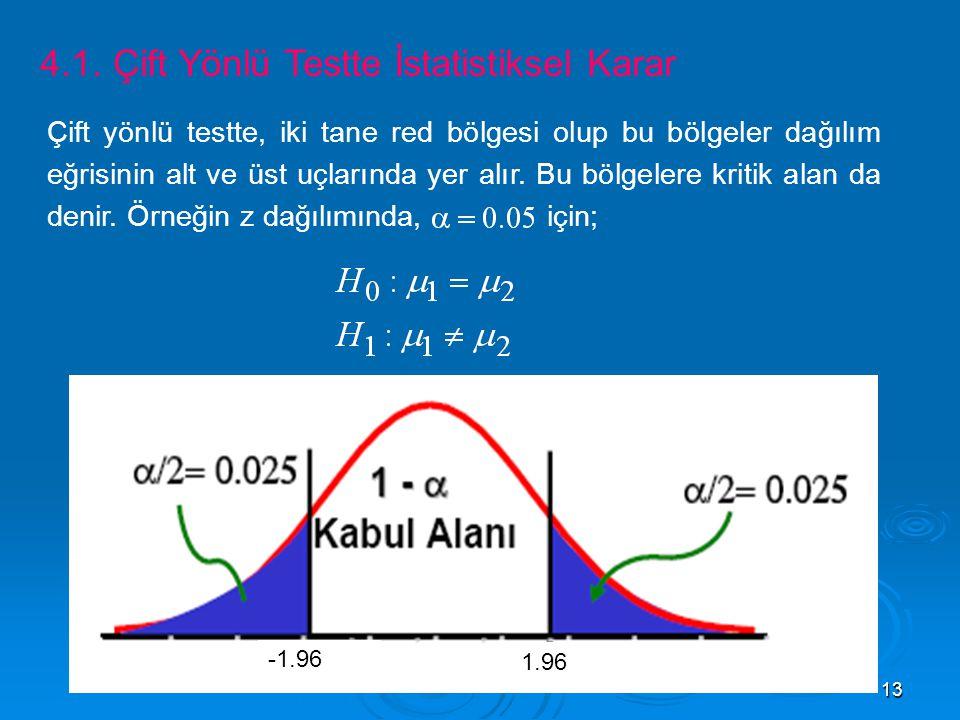 13 4.1. Çift Yönlü Testte İstatistiksel Karar Çift yönlü testte, iki tane red bölgesi olup bu bölgeler dağılım eğrisinin alt ve üst uçlarında yer alır