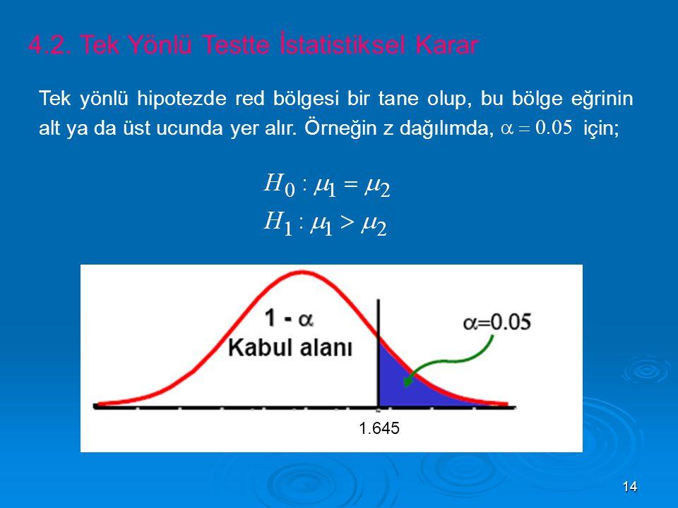 14 4.2. Tek Yönlü Testte İstatistiksel Karar Tek yönlü hipotezde red bölgesi bir tane olup, bu bölge eğrinin alt ya da üst ucunda yer alır. Örneğin z