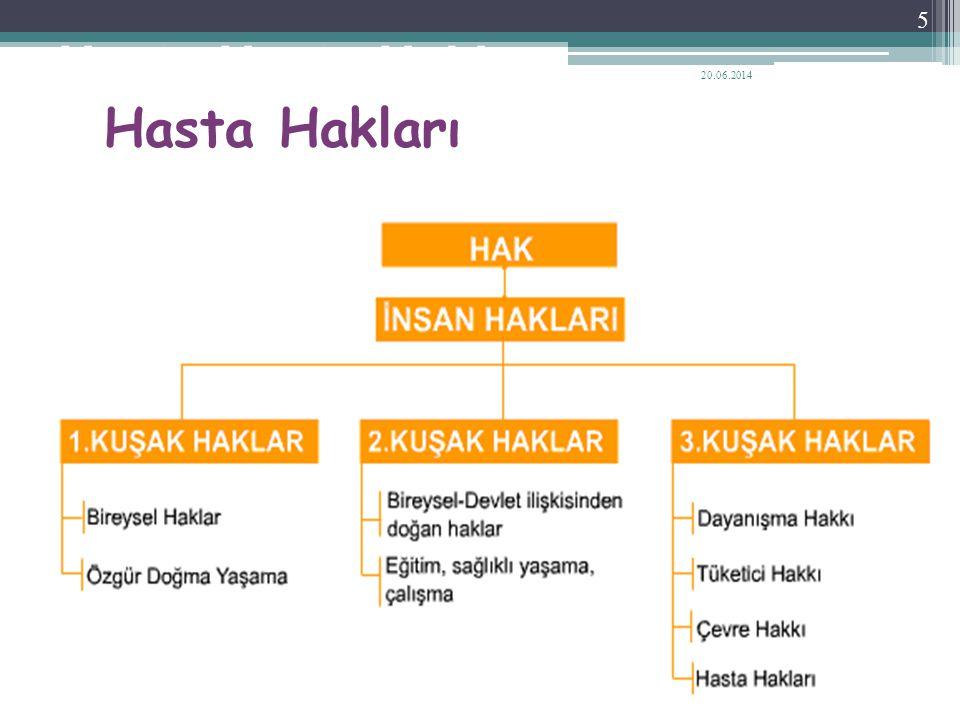 Hasta Hasta Hakları Hasta Hakları 20.06.2014 5