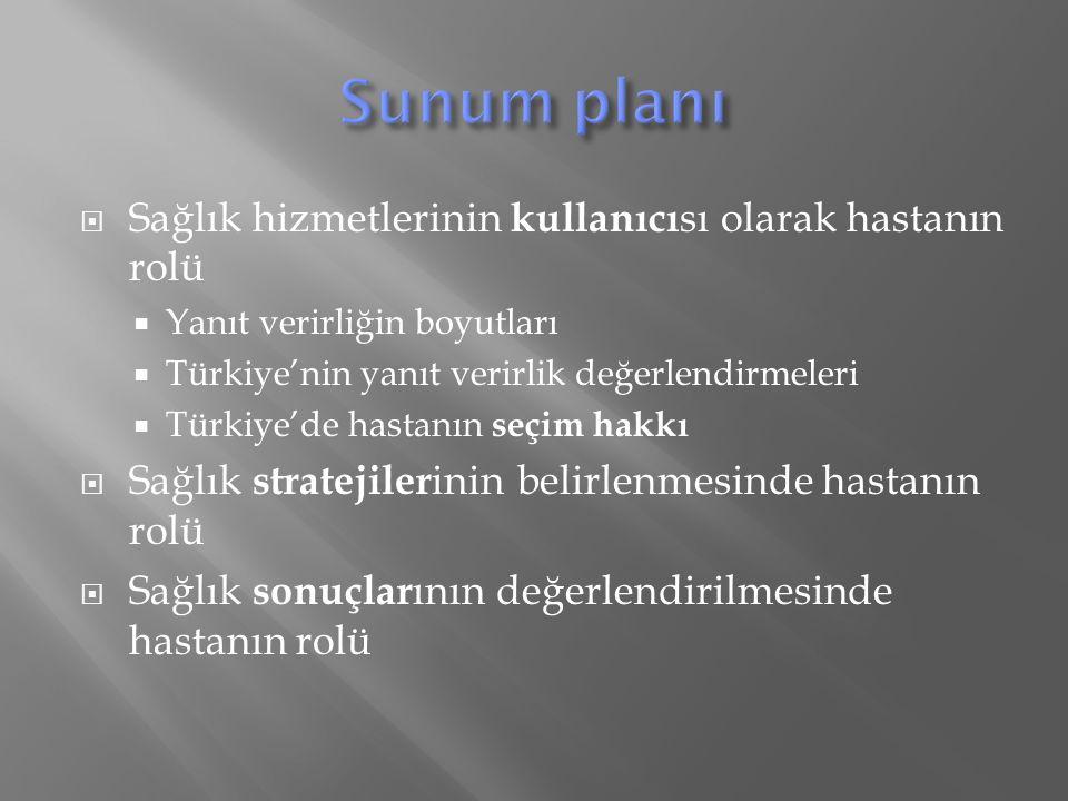  Sağlık hizmetlerinin kullanıcı sı olarak hastanın rolü  Yanıt verirliğin boyutları  Türkiye'nin yanıt verirlik değerlendirmeleri  Türkiye'de hastanın seçim hakkı  Sağlık stratejiler inin belirlenmesinde hastanın rolü  Sağlık sonuçlar ının değerlendirilmesinde hastanın rolü