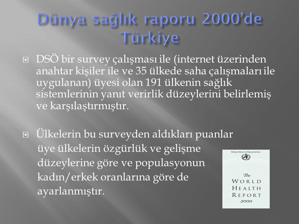  DSÖ bir survey çalışması ile (internet üzerinden anahtar kişiler ile ve 35 ülkede saha çalışmaları ile uygulanan) üyesi olan 191 ülkenin sağlık sistemlerinin yanıt verirlik düzeylerini belirlemiş ve karşılaştırmıştır.