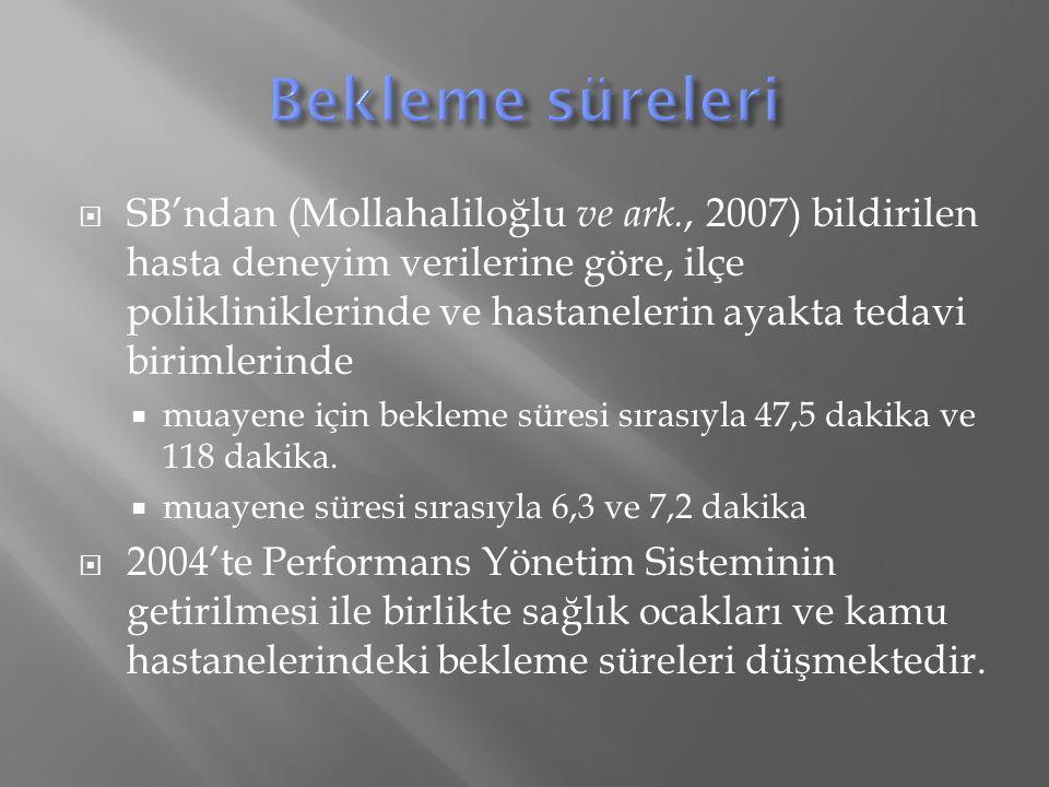  SB'ndan (Mollahaliloğlu ve ark., 2007) bildirilen hasta deneyim verilerine göre, ilçe polikliniklerinde ve hastanelerin ayakta tedavi birimlerinde  muayene için bekleme süresi sırasıyla 47,5 dakika ve 118 dakika.