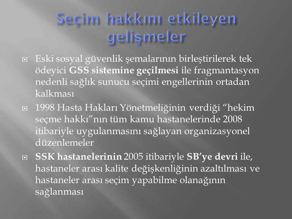  Eski sosyal güvenlik şemalarının birleştirilerek tek ödeyici GSS sistemine geçilmesi ile fragmantasyon nedenli sağlık sunucu seçimi engellerinin ortadan kalkması  1998 Hasta Hakları Yönetmeliğinin verdiği hekim seçme hakkı nın tüm kamu hastanelerinde 2008 itibariyle uygulanmasını sağlayan organizasyonel düzenlemeler  SSK hastanelerinin 2005 itibariyle SB'ye devri ile, hastaneler arası kalite değişkenliğinin azaltılması ve hastaneler arası seçim yapabilme olanağının sağlanması