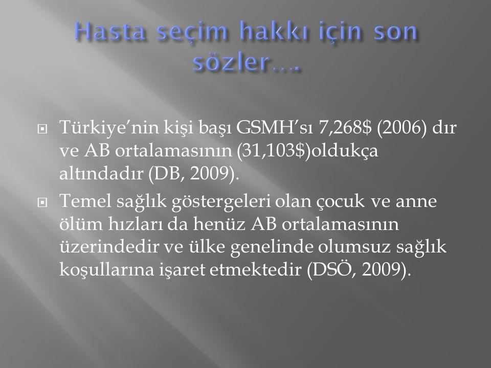  Türkiye'nin kişi başı GSMH'sı 7,268$ (2006) dır ve AB ortalamasının (31,103$)oldukça altındadır (DB, 2009).
