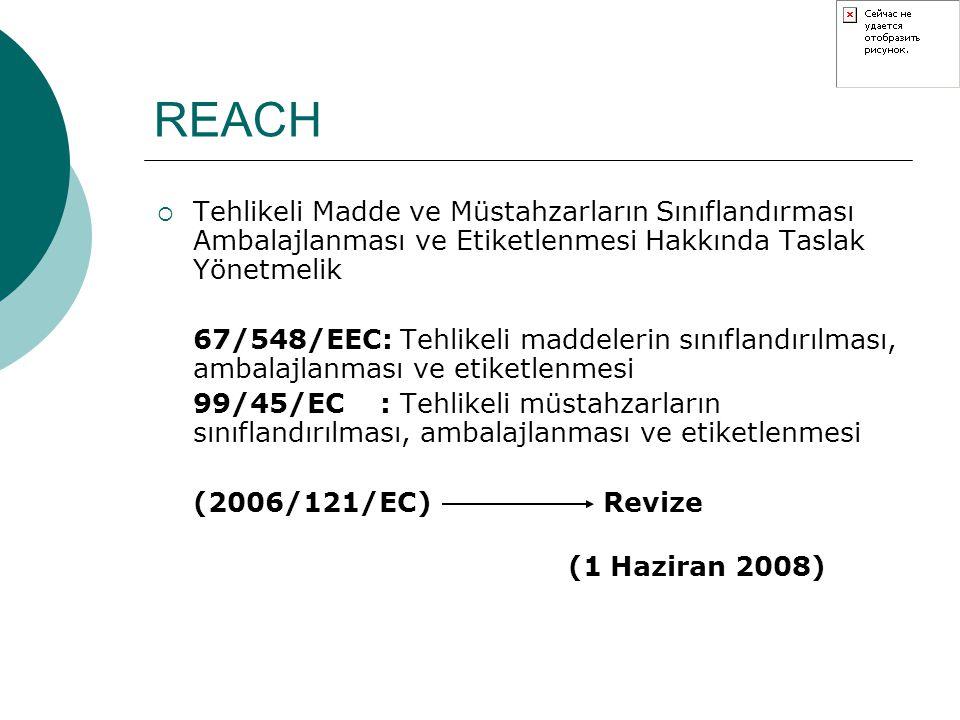 REACH  Tehlikeli Madde ve Müstahzarların Sınıflandırması Ambalajlanması ve Etiketlenmesi Hakkında Taslak Yönetmelik 67/548/EEC: Tehlikeli maddelerin