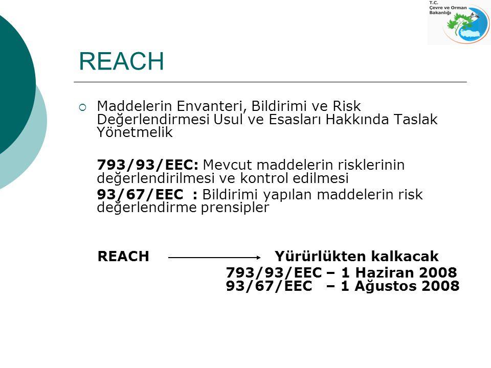 REACH  Maddelerin Envanteri, Bildirimi ve Risk Değerlendirmesi Usul ve Esasları Hakkında Taslak Yönetmelik 793/93/EEC: Mevcut maddelerin risklerinin