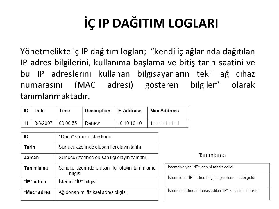 İÇ IP DAĞITIM LOGLARI Yönetmelikte iç IP dağıtım logları; kendi iç ağlarında dağıtılan IP adres bilgilerini, kullanıma başlama ve bitiş tarih-saatini ve bu IP adreslerini kullanan bilgisayarların tekil ağ cihaz numarasını (MAC adresi) gösteren bilgiler olarak tanımlanmaktadır.