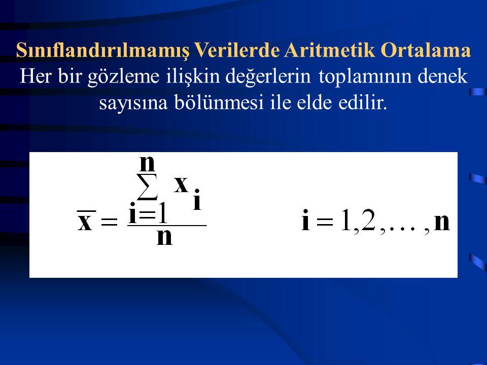 Sınıflandırılmamış Verilerde Aritmetik Ortalama Her bir gözleme ilişkin değerlerin toplamının denek sayısına bölünmesi ile elde edilir.